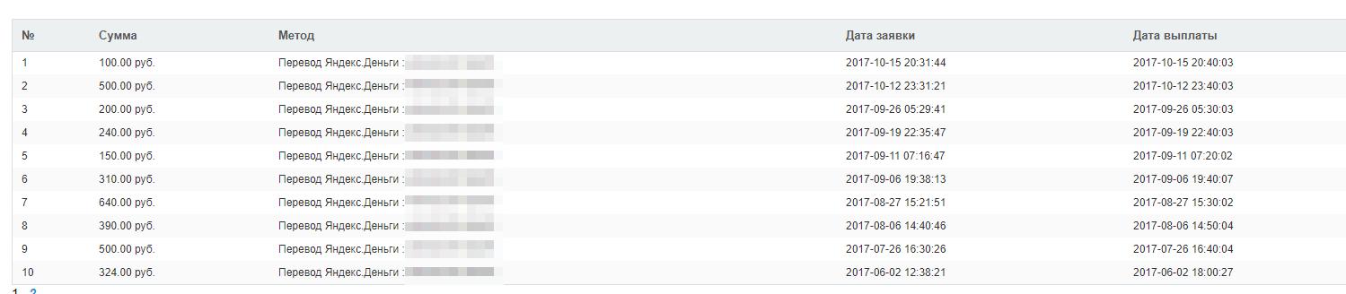 Пассивный заработок для вебмастера с помощью XML лимитов от Яндекса